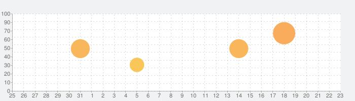 Euclidean Landsの話題指数グラフ(9月23日(水))