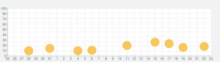 Jumpr! - ジャンパーの話題指数グラフ(9月23日(水))