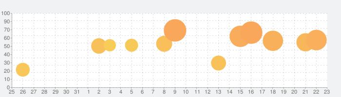 ローン計算 iLoan Calcの話題指数グラフ(1月23日(土))