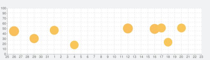 jp-mm Dictの話題指数グラフ(9月23日(水))
