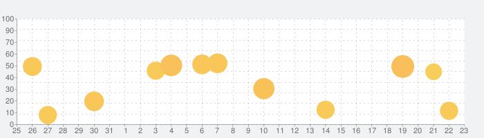 MyScript Calculatorの話題指数グラフ(9月23日(木))