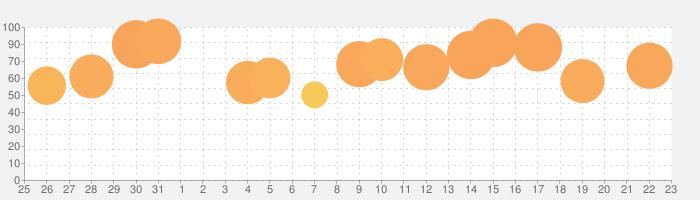 DiXiM Digital TVの話題指数グラフ(9月23日(水))