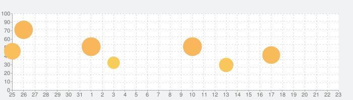 Rusty Lake Paradiseの話題指数グラフ(9月23日(木))