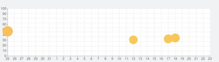 Samurai Flashの話題指数グラフ(9月23日(水))