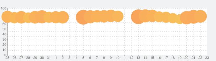 Yahoo!メールの話題指数グラフ(9月23日(木))