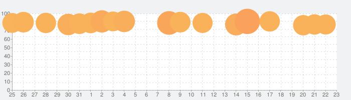 Facebookの話題指数グラフ(9月23日(水))