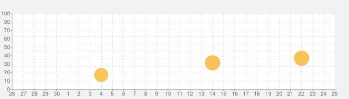 京东读书—看小说听名著の話題指数グラフ(10月25日(月))