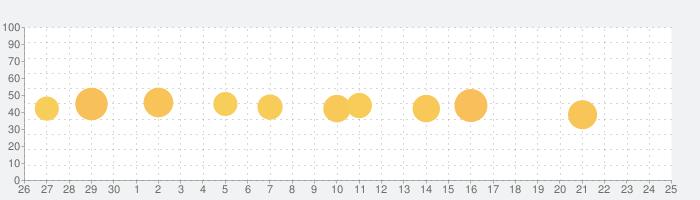 晋江小说阅读-晋江文学城の話題指数グラフ(10月25日(月))