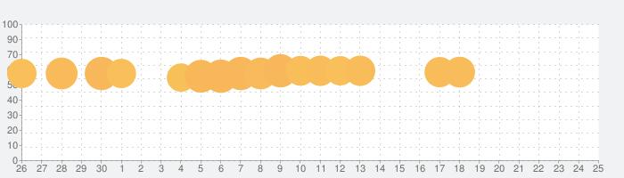 バルクールレースの話題指数グラフ(5月25日(月))
