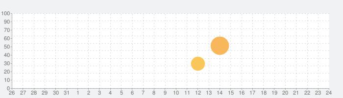 地図エイリアン~都道府県を記憶せよ~完全版の話題指数グラフ(9月24日(金))