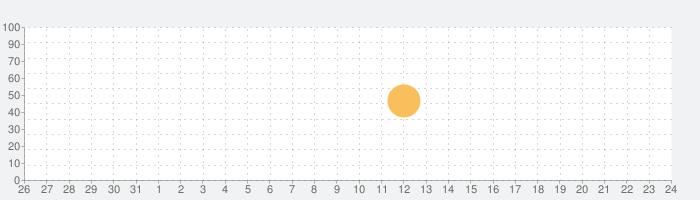 PixiTrackerの話題指数グラフ(9月24日(金))
