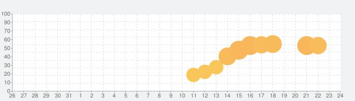 魔女狩りの塔の話題指数グラフ(9月24日(金))