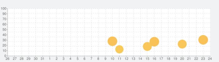 SiteSuckerの話題指数グラフ(9月24日(木))