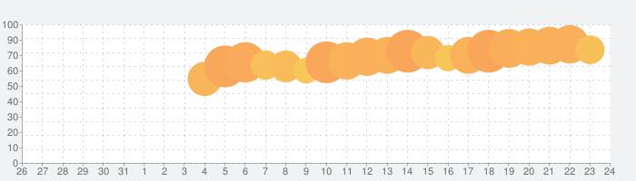 地元の掲示板「ジモティー」の話題指数グラフ(1月24日(日))