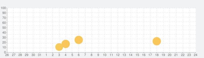 JPEG - PNG 変換 〜画像フォーマットを変換の話題指数グラフ(1月24日(日))