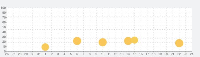 あそんでまなべる 神奈川県地図パズルの話題指数グラフ(9月24日(金))