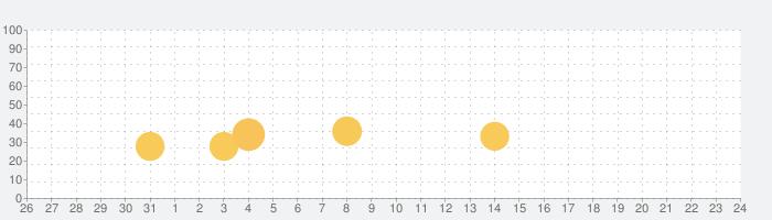 777CON-PASSの話題指数グラフ(9月24日(木))