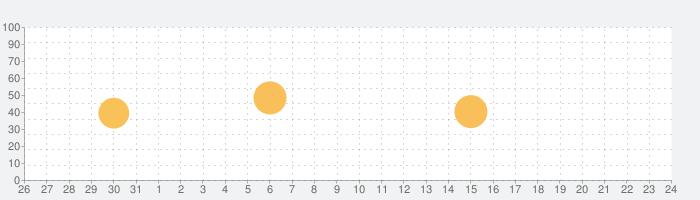 Midi Studioの話題指数グラフ(9月24日(金))
