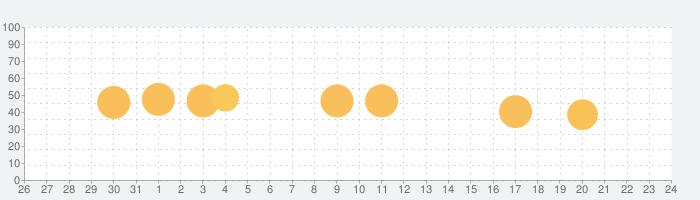 FlickType Keyboardの話題指数グラフ(9月24日(木))