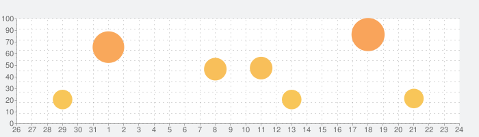 iMPC Pro 2の話題指数グラフ(9月24日(木))