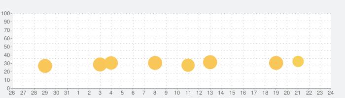 ナンプレキッズの話題指数グラフ(6月24日(木))