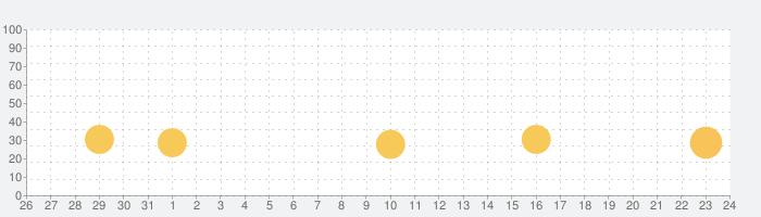 国土マップRの話題指数グラフ(2月24日(月))