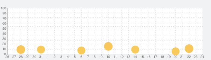 McPanda: スーパーパイロットの話題指数グラフ(9月24日(金))