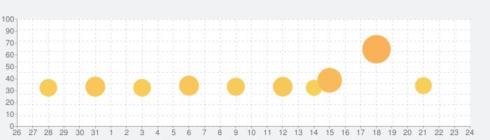 プロ野球PRIDEの話題指数グラフ(6月24日(木))