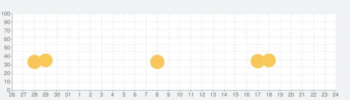 子供向け小さな警察署の話題指数グラフ(9月24日(金))