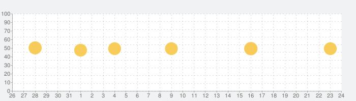 山と高原地図ホーダイの話題指数グラフ(2月24日(月))