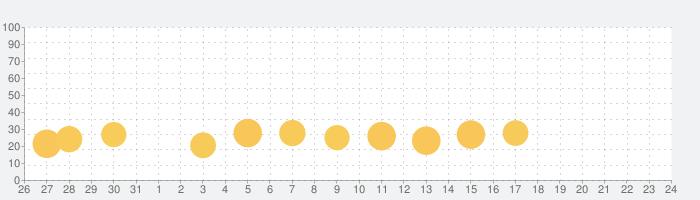 こんなフリーキックはイヤだの話題指数グラフ(9月24日(木))