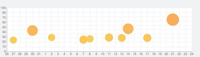 パチスロ HEY!鏡の話題指数グラフ(9月24日(金))