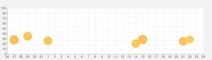 Again-の話題指数グラフ(1月24日(日))