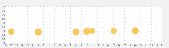 パチスロ 主役は銭形の話題指数グラフ(6月24日(木))