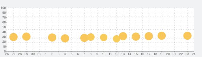 あんざんマンと算ストーン:小学生算数の話題指数グラフ(11月24日(火))