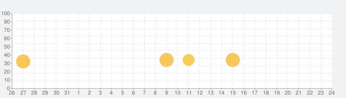 Electric RC Simの話題指数グラフ(9月24日(金))