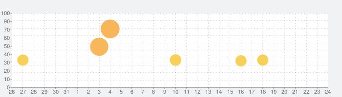 Backflip Madnessの話題指数グラフ(9月24日(木))