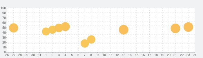 まいぜんシスターズアラームの話題指数グラフ(11月24日(火))