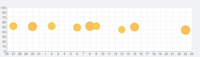 マナビジョンの話題指数グラフ(9月24日(金))