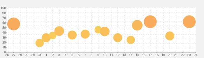 英単語ターゲット1900(6訂版)for Schoolの話題指数グラフ(9月24日(金))