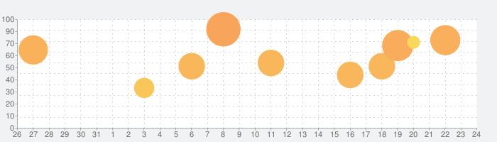 子午線157:第1章の話題指数グラフ(9月24日(金))