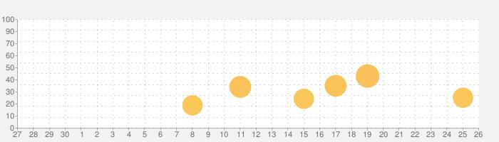 JWViewerの話題指数グラフ(10月26日(火))