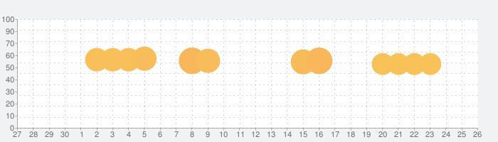 Monster Boxの話題指数グラフ(10月26日(火))