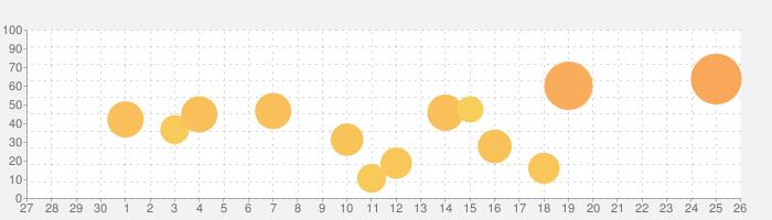 STL Makerの話題指数グラフ(10月26日(月))