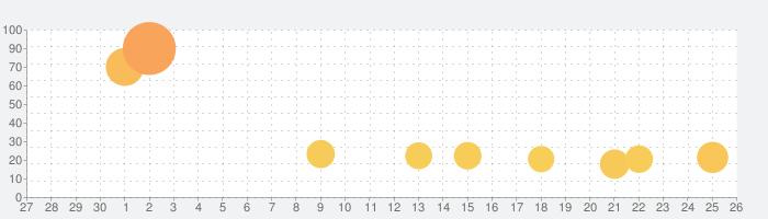 ネコとの出会いの話題指数グラフ(10月26日(火))