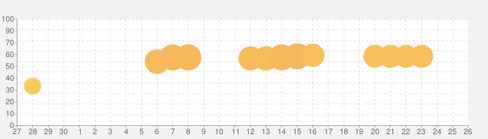 Pop Us!の話題指数グラフ(10月26日(火))