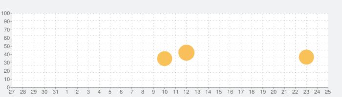 高匠の話題指数グラフ(1月25日(月))