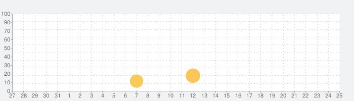 miRackの話題指数グラフ(9月25日(金))