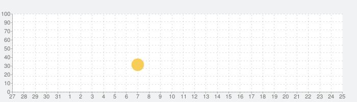 グラビー・グラブの話題指数グラフ(1月25日(月))