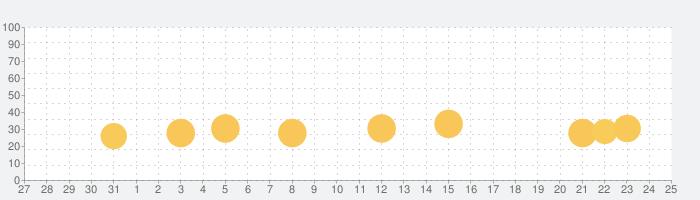 算数忍者ARの話題指数グラフ(9月25日(金))